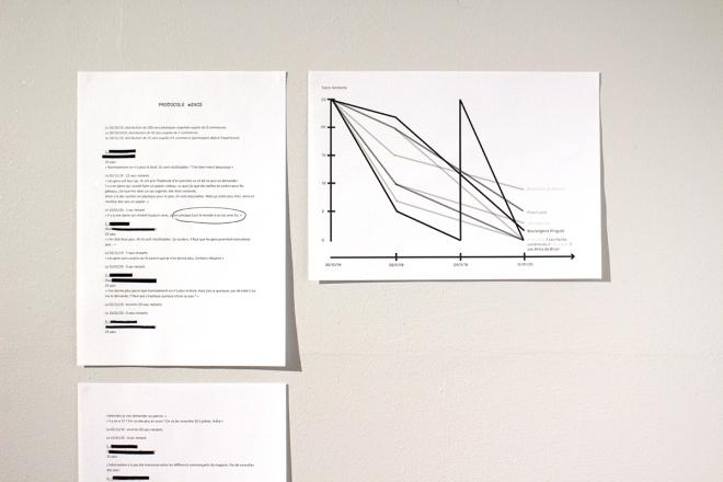 duo ORAN - Réfraction consommation - La chambre d'eau - Landrecies - 2019 2020 (39)